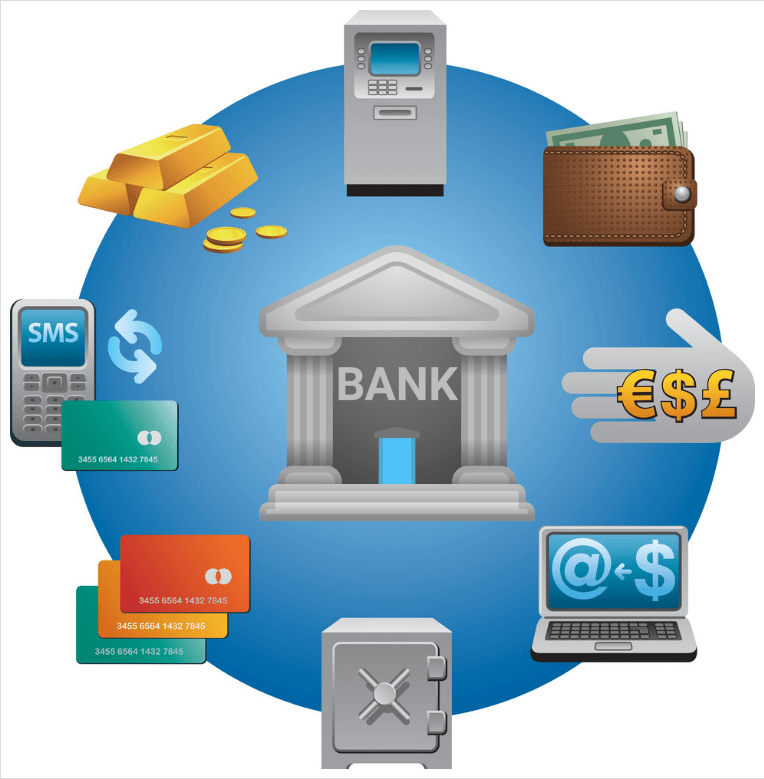 Jak banki zarabiają na klientach